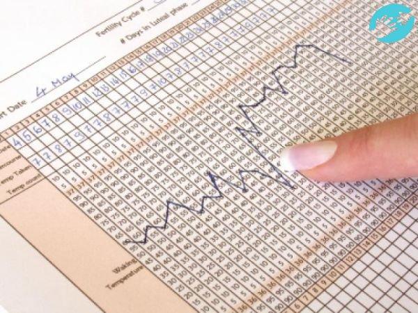 График базальной температуры для расчета даты овуляции и прогноза пола ребенка