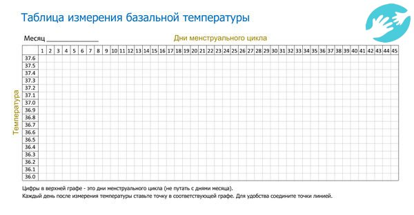 График Базальной Температуры Скачать Шаблон Бесплатно
